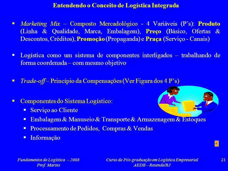 Fundamentos de Logística – 2008 Prof. Marins Curso de Pós-graduação em Logística Empresarial AEDB – Resende/RJ 21 Entendendo o Conceito de Logística I