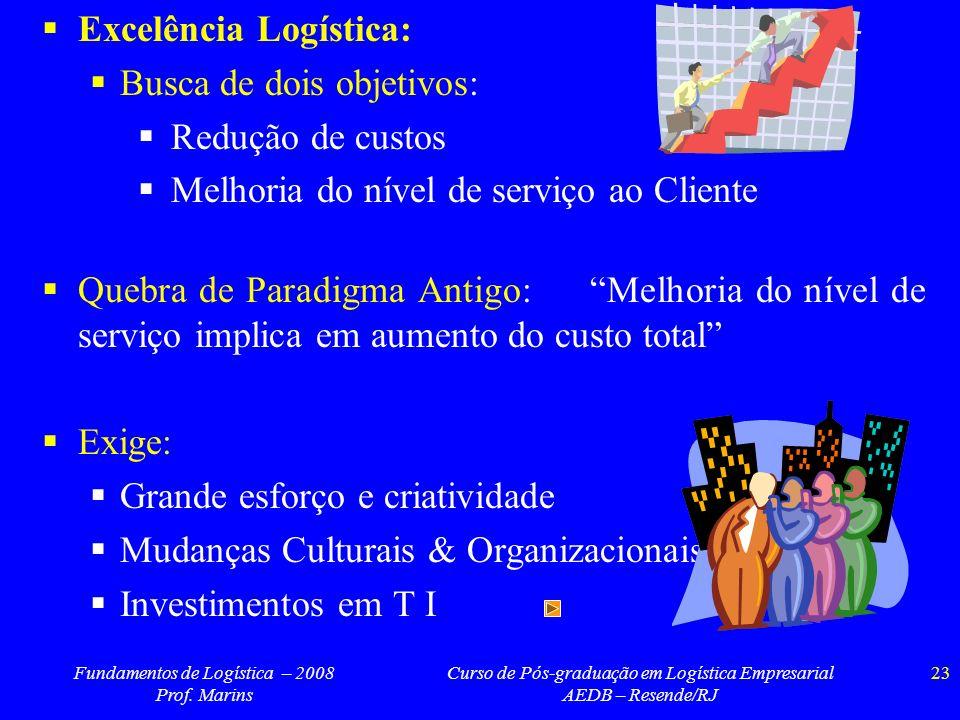 Fundamentos de Logística – 2008 Prof. Marins Curso de Pós-graduação em Logística Empresarial AEDB – Resende/RJ 23 Excelência Logística: Busca de dois