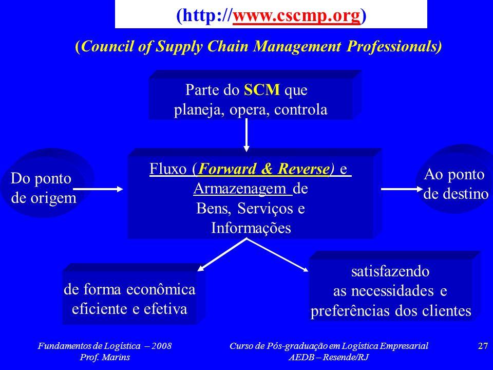 Fundamentos de Logística – 2008 Prof. Marins Curso de Pós-graduação em Logística Empresarial AEDB – Resende/RJ 27 Parte do SCM que planeja, opera, con