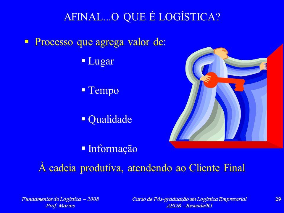 Fundamentos de Logística – 2008 Prof. Marins Curso de Pós-graduação em Logística Empresarial AEDB – Resende/RJ 29 AFINAL...O QUE É LOGÍSTICA? Processo