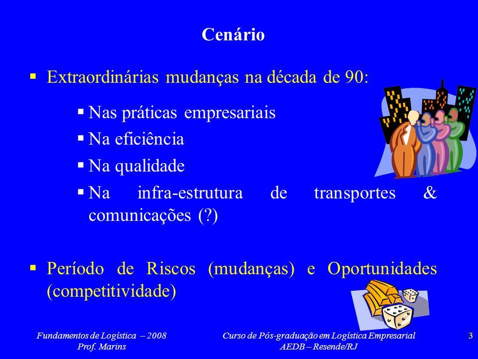 Fundamentos de Logística – 2008 Prof. Marins Curso de Pós-graduação em Logística Empresarial AEDB – Resende/RJ 3 Cenário Extraordinárias mudanças na d