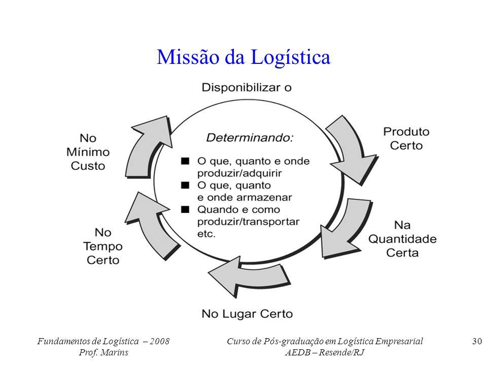 Fundamentos de Logística – 2008 Prof. Marins Curso de Pós-graduação em Logística Empresarial AEDB – Resende/RJ 30 Missão da Logística