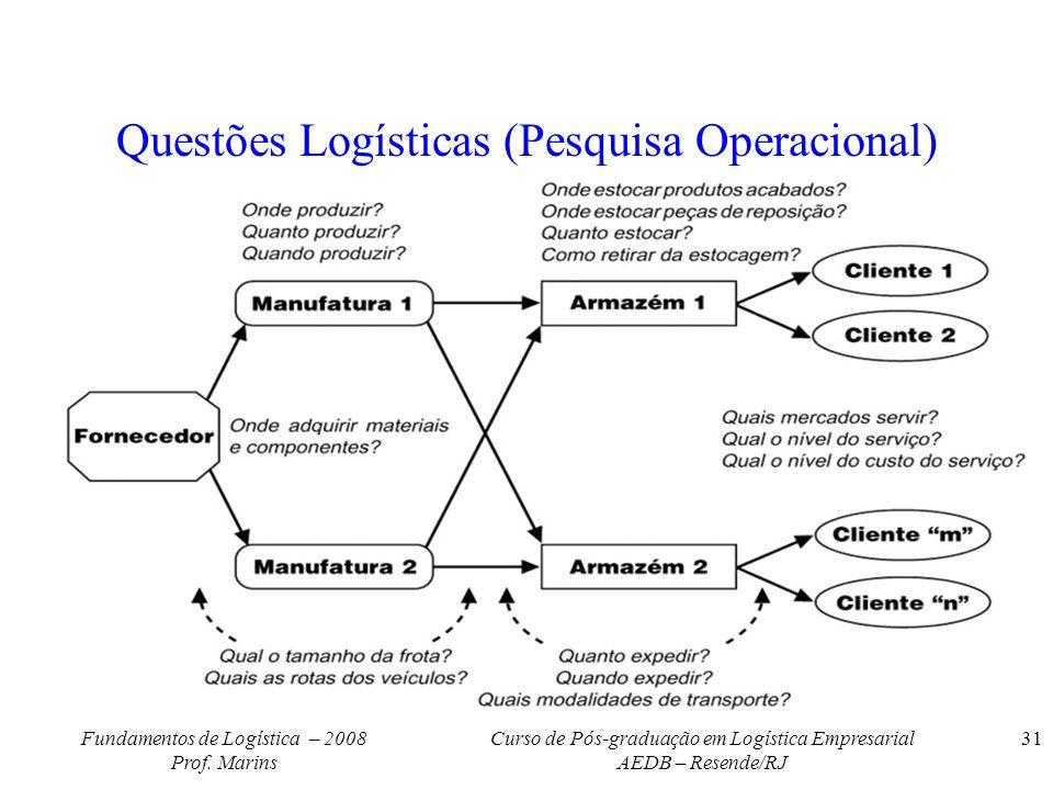 Fundamentos de Logística – 2008 Prof. Marins Curso de Pós-graduação em Logística Empresarial AEDB – Resende/RJ 31 Questões Logísticas (Pesquisa Operac