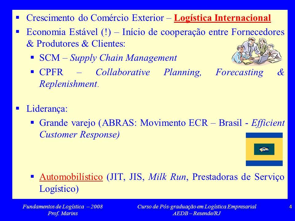 Fundamentos de Logística – 2008 Prof. Marins Curso de Pós-graduação em Logística Empresarial AEDB – Resende/RJ 4 Crescimento do Comércio Exterior – Lo
