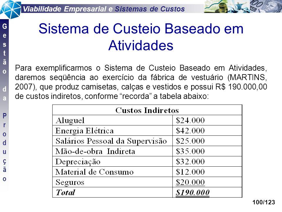 Viabilidade Empresarial e Sistemas de Custos GestãodaProduçãoGestãodaProdução 100/123 Sistema de Custeio Baseado em Atividades Para exemplificarmos o