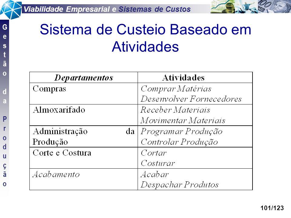 Viabilidade Empresarial e Sistemas de Custos GestãodaProduçãoGestãodaProdução 101/123 Sistema de Custeio Baseado em Atividades