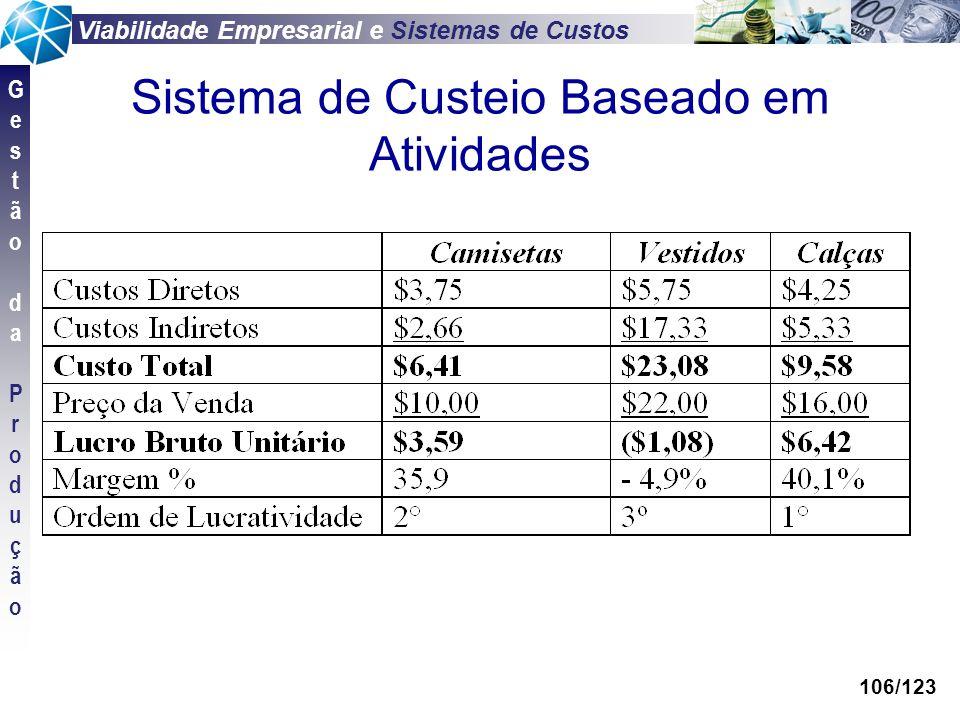 Viabilidade Empresarial e Sistemas de Custos GestãodaProduçãoGestãodaProdução 106/123 Sistema de Custeio Baseado em Atividades