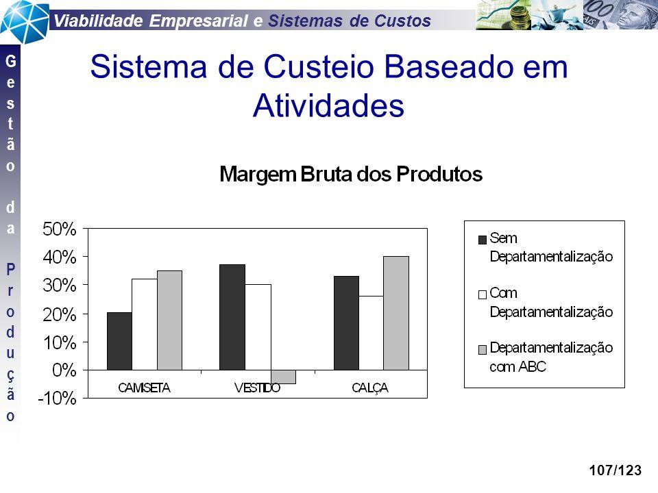 Viabilidade Empresarial e Sistemas de Custos GestãodaProduçãoGestãodaProdução 107/123 Sistema de Custeio Baseado em Atividades