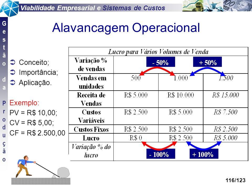 Viabilidade Empresarial e Sistemas de Custos GestãodaProduçãoGestãodaProdução 116/123 Alavancagem Operacional Conceito; Importância; Aplicação. Exempl