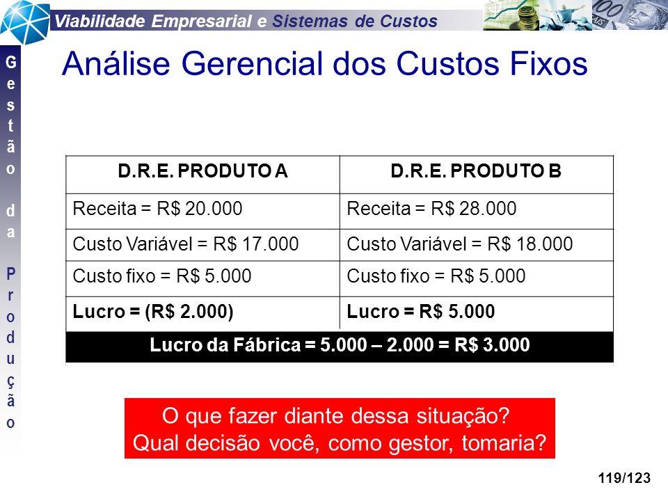 Viabilidade Empresarial e Sistemas de Custos GestãodaProduçãoGestãodaProdução 119/123 Análise Gerencial dos Custos Fixos D.R.E. PRODUTO AD.R.E. PRODUT