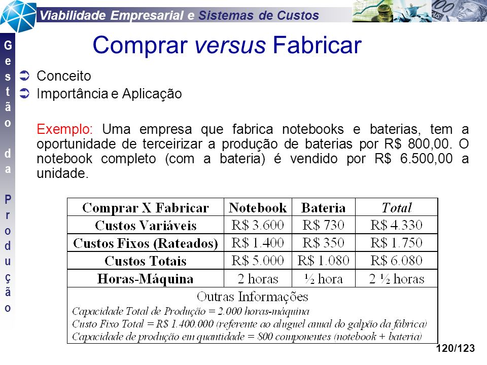 Viabilidade Empresarial e Sistemas de Custos GestãodaProduçãoGestãodaProdução 120/123 Comprar versus Fabricar Conceito Importância e Aplicação Exemplo