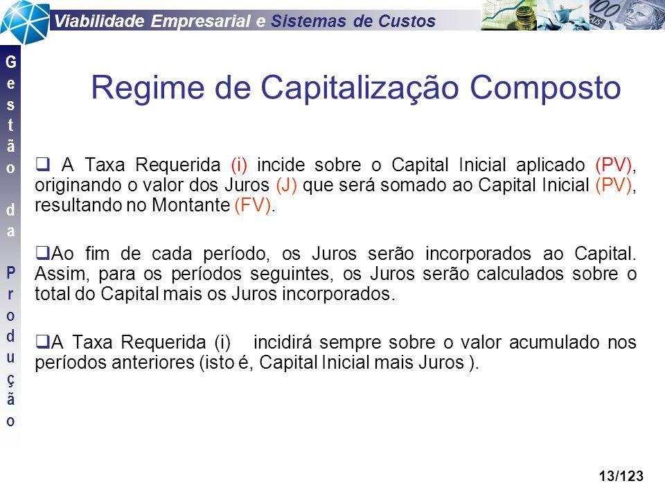 Viabilidade Empresarial e Sistemas de Custos GestãodaProduçãoGestãodaProdução 13/123 A Taxa Requerida (i) incide sobre o Capital Inicial aplicado (PV)