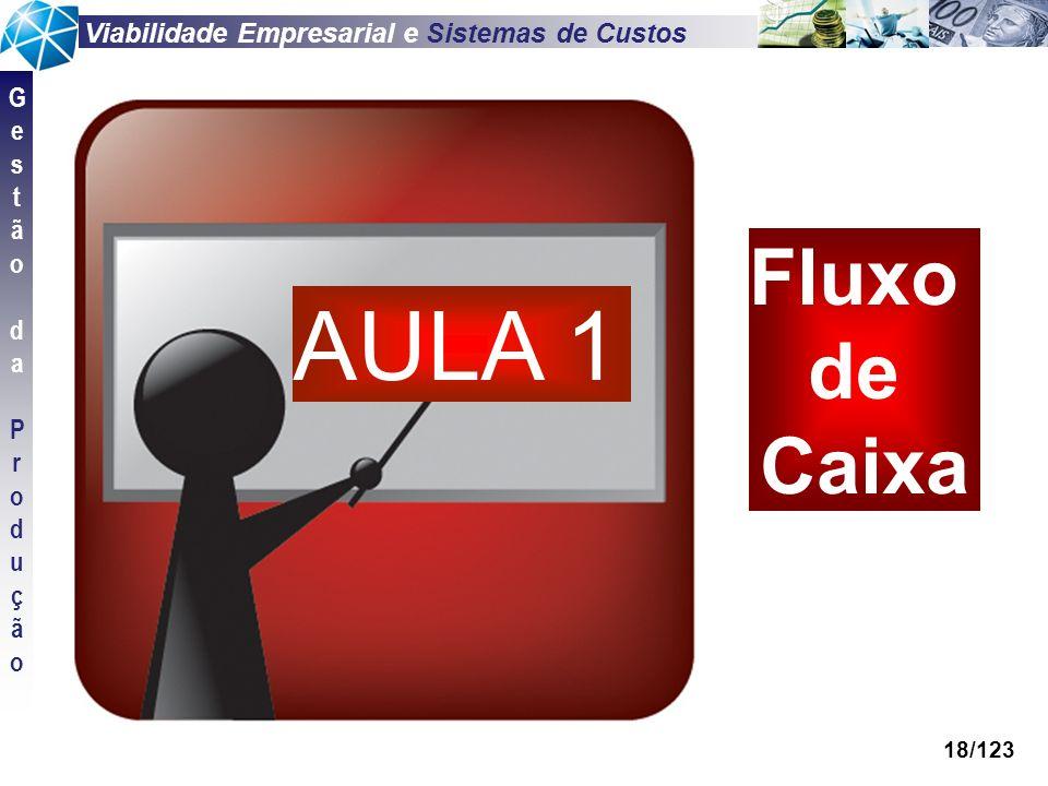 Viabilidade Empresarial e Sistemas de Custos GestãodaProduçãoGestãodaProdução 18/123 AULA 1 Fluxo de Caixa