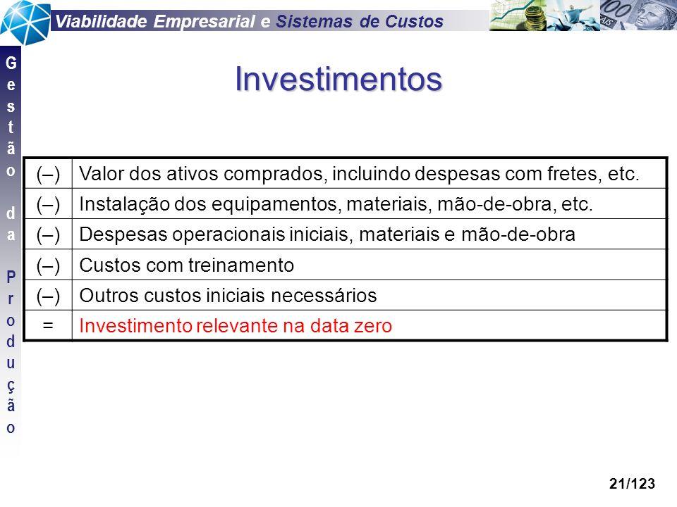 Viabilidade Empresarial e Sistemas de Custos GestãodaProduçãoGestãodaProdução 21/123 (–)Valor dos ativos comprados, incluindo despesas com fretes, etc