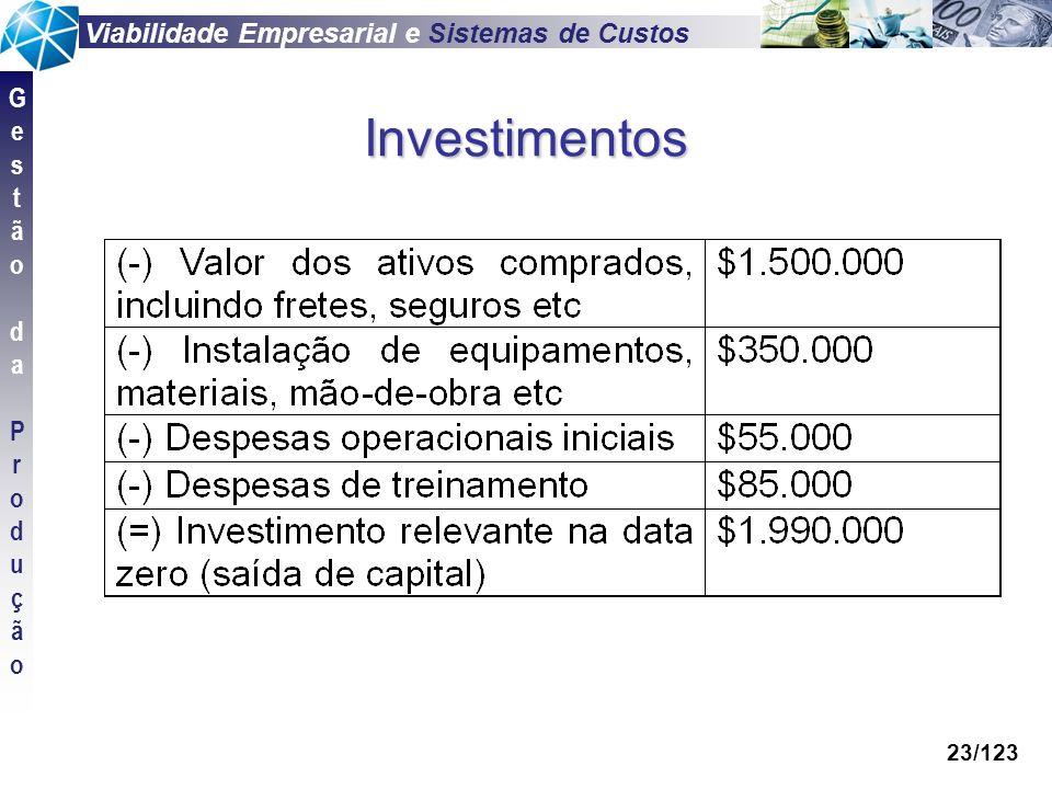 Viabilidade Empresarial e Sistemas de Custos GestãodaProduçãoGestãodaProdução 23/123 Investimentos
