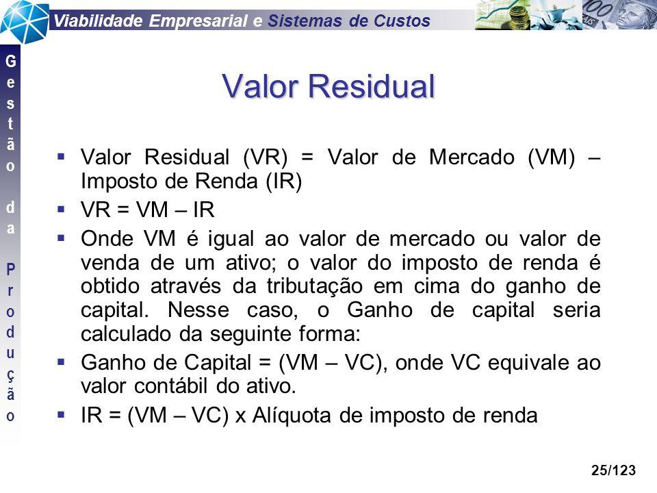 Viabilidade Empresarial e Sistemas de Custos GestãodaProduçãoGestãodaProdução 25/123 Valor Residual Valor Residual (VR) = Valor de Mercado (VM) – Impo