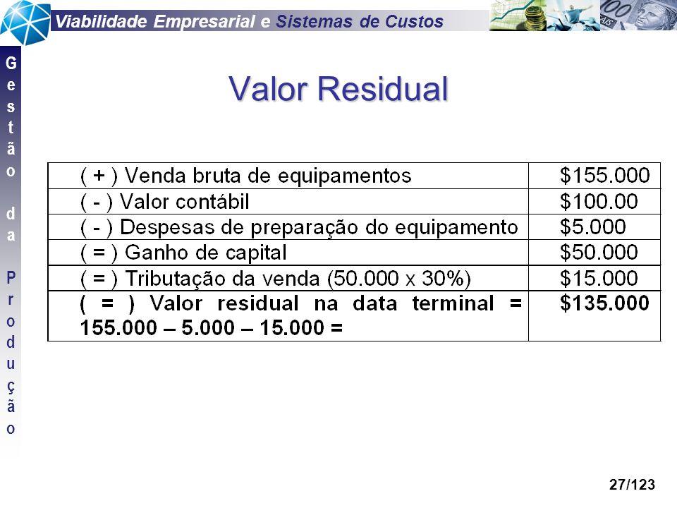 Viabilidade Empresarial e Sistemas de Custos GestãodaProduçãoGestãodaProdução 27/123 Valor Residual