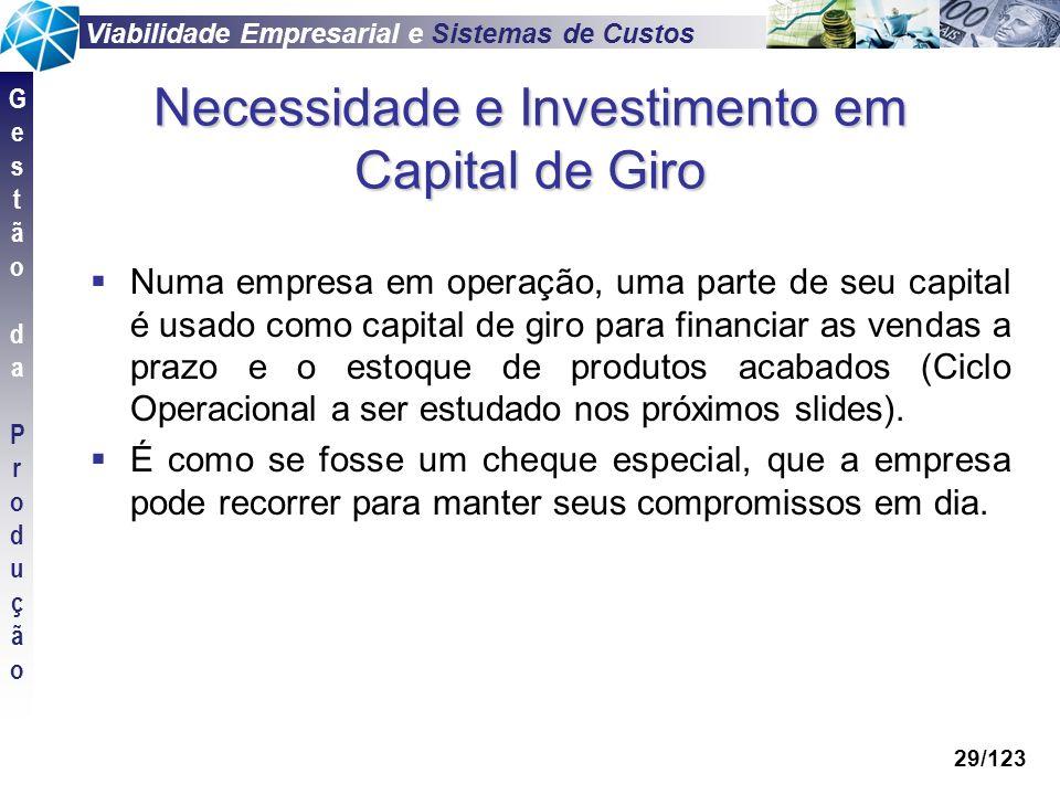Viabilidade Empresarial e Sistemas de Custos GestãodaProduçãoGestãodaProdução 29/123 Necessidade e Investimento em Capital de Giro Numa empresa em ope