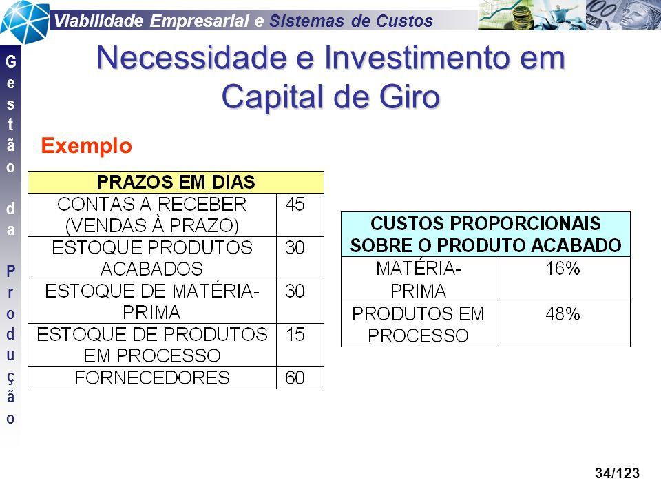 Viabilidade Empresarial e Sistemas de Custos GestãodaProduçãoGestãodaProdução 34/123 Exemplo Necessidade e Investimento em Capital de Giro