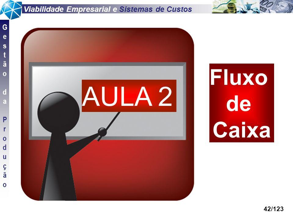 Viabilidade Empresarial e Sistemas de Custos GestãodaProduçãoGestãodaProdução 42/123 AULA 2 Fluxo de Caixa