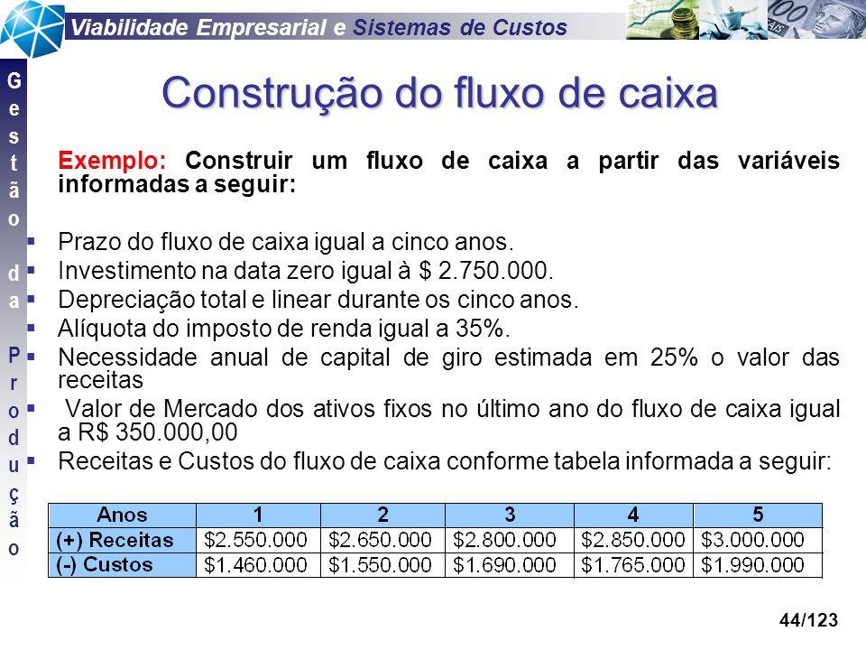 Viabilidade Empresarial e Sistemas de Custos GestãodaProduçãoGestãodaProdução 44/123 Exemplo: Construir um fluxo de caixa a partir das variáveis infor