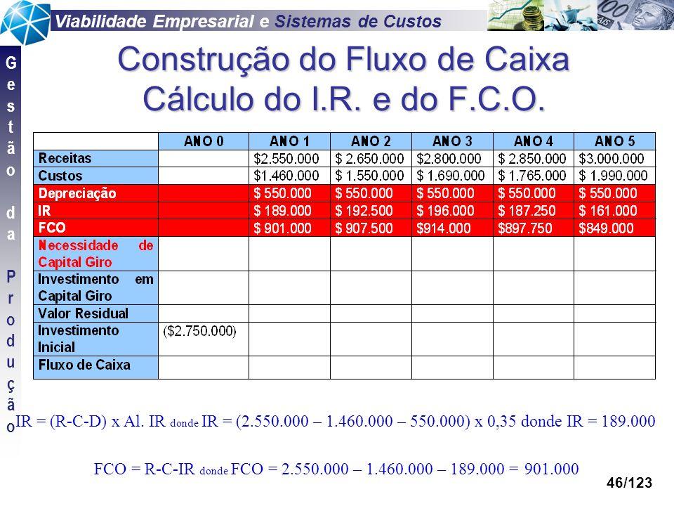 Viabilidade Empresarial e Sistemas de Custos GestãodaProduçãoGestãodaProdução 46/123 Construção do Fluxo de Caixa Cálculo do I.R. e do F.C.O. IR = (R-