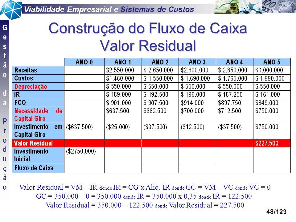 Viabilidade Empresarial e Sistemas de Custos GestãodaProduçãoGestãodaProdução 48/123 Construção do Fluxo de Caixa Valor Residual Valor Residual = VM –