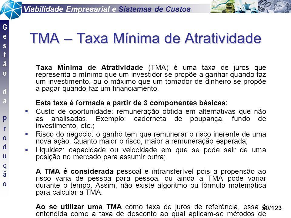 Viabilidade Empresarial e Sistemas de Custos GestãodaProduçãoGestãodaProdução 50/123 TMA – Taxa Mínima de Atratividade Taxa Mínima de Atratividade (TM