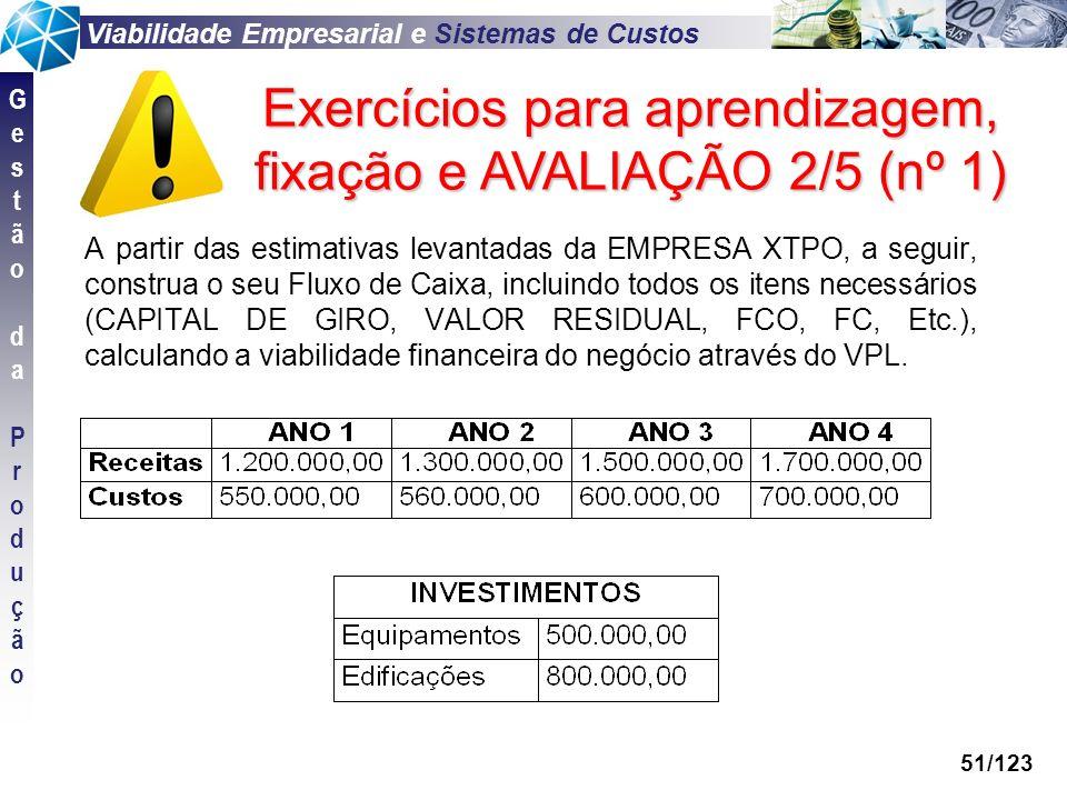 Viabilidade Empresarial e Sistemas de Custos GestãodaProduçãoGestãodaProdução 51/123 A partir das estimativas levantadas da EMPRESA XTPO, a seguir, co