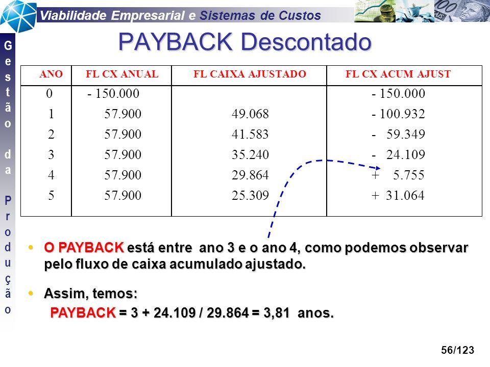 Viabilidade Empresarial e Sistemas de Custos GestãodaProduçãoGestãodaProdução 56/123 PAYBACK Descontado ANOFL CX ANUALFL CAIXA AJUSTADOFL CX ACUM AJUS