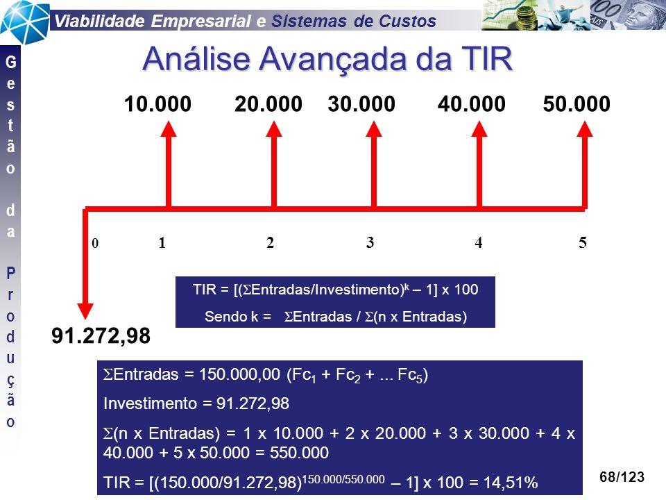Viabilidade Empresarial e Sistemas de Custos GestãodaProduçãoGestãodaProdução 68/123 Entradas = 150.000,00 (Fc 1 + Fc 2 +... Fc 5 ) Investimento = 91.