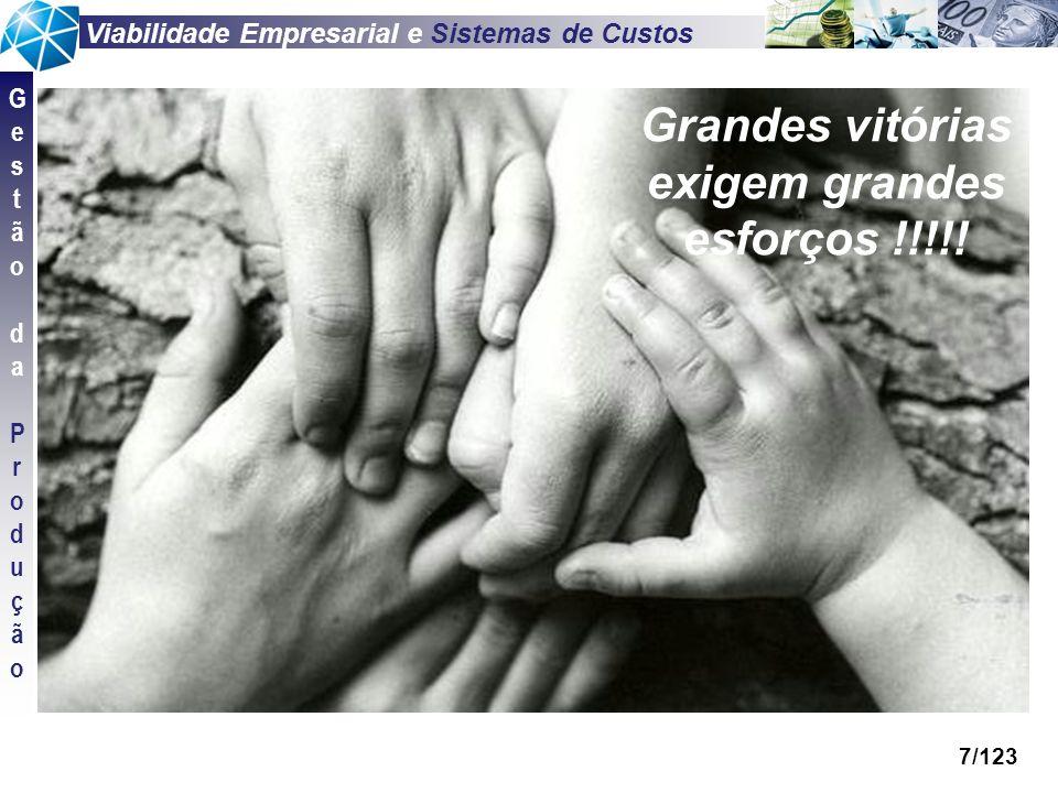 Viabilidade Empresarial e Sistemas de Custos GestãodaProduçãoGestãodaProdução 7/123 Grandes vitórias exigem grandes esforços !!!!!