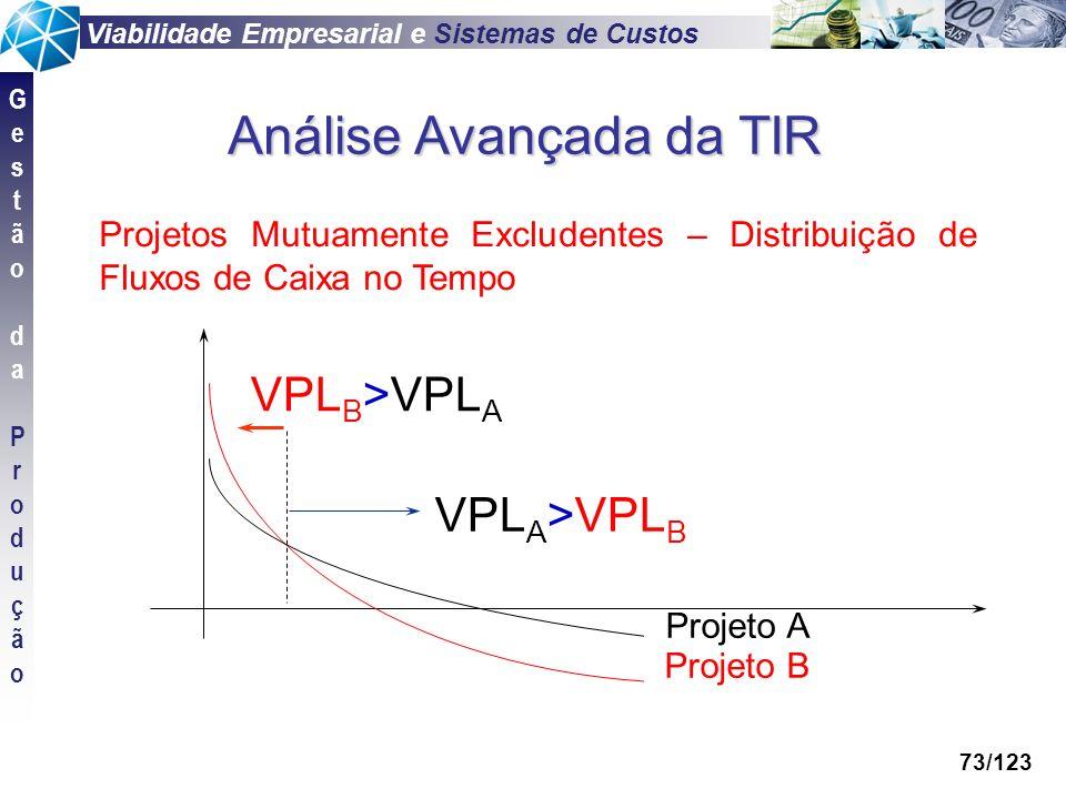 Viabilidade Empresarial e Sistemas de Custos GestãodaProduçãoGestãodaProdução 73/123 VPL B >VPL A VPL A >VPL B Projeto A Projeto B Projetos Mutuamente
