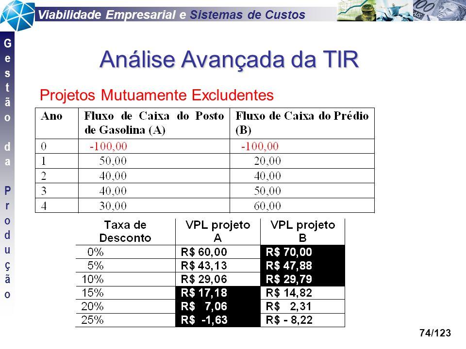 Viabilidade Empresarial e Sistemas de Custos GestãodaProduçãoGestãodaProdução 74/123 Projetos Mutuamente Excludentes Análise Avançada da TIR