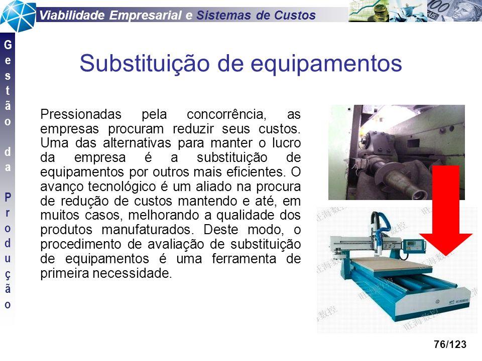 Viabilidade Empresarial e Sistemas de Custos GestãodaProduçãoGestãodaProdução 76/123 Substituição de equipamentos Pressionadas pela concorrência, as e