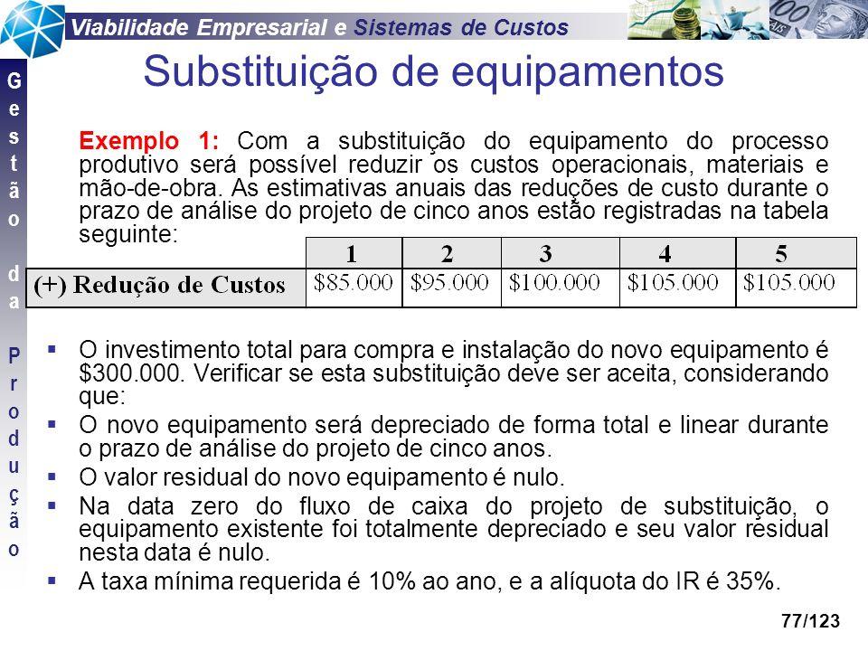 Viabilidade Empresarial e Sistemas de Custos GestãodaProduçãoGestãodaProdução 77/123 Substituição de equipamentos Exemplo 1: Com a substituição do equ