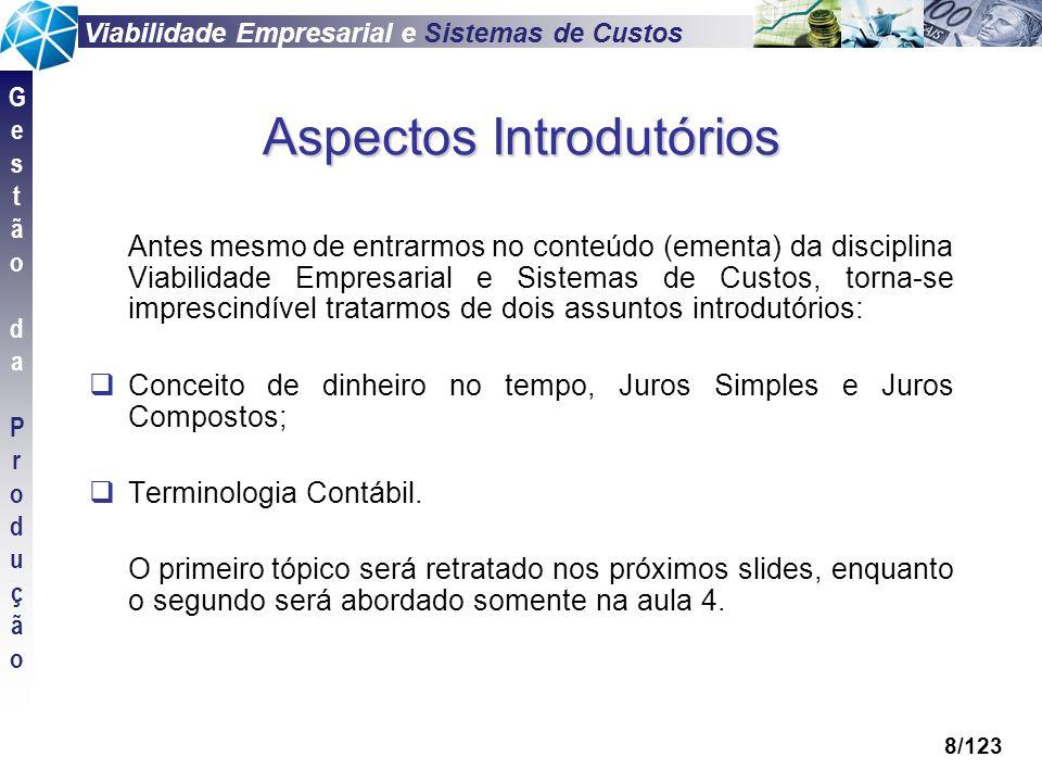 Viabilidade Empresarial e Sistemas de Custos GestãodaProduçãoGestãodaProdução 8/123 Aspectos Introdutórios Antes mesmo de entrarmos no conteúdo (ement