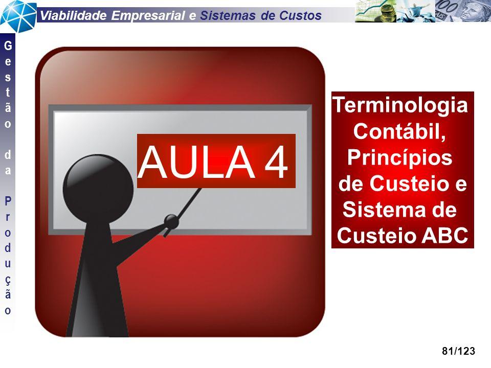 Viabilidade Empresarial e Sistemas de Custos GestãodaProduçãoGestãodaProdução 81/123 AULA 4 Terminologia Contábil, Princípios de Custeio e Sistema de