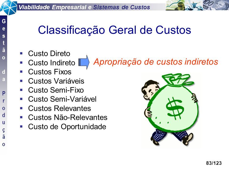 Viabilidade Empresarial e Sistemas de Custos GestãodaProduçãoGestãodaProdução 83/123 Classificação Geral de Custos Custo Direto Custo Indireto Custos
