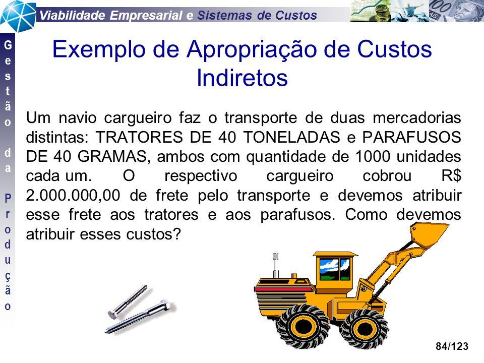 Viabilidade Empresarial e Sistemas de Custos GestãodaProduçãoGestãodaProdução 84/123 Exemplo de Apropriação de Custos Indiretos Um navio cargueiro faz