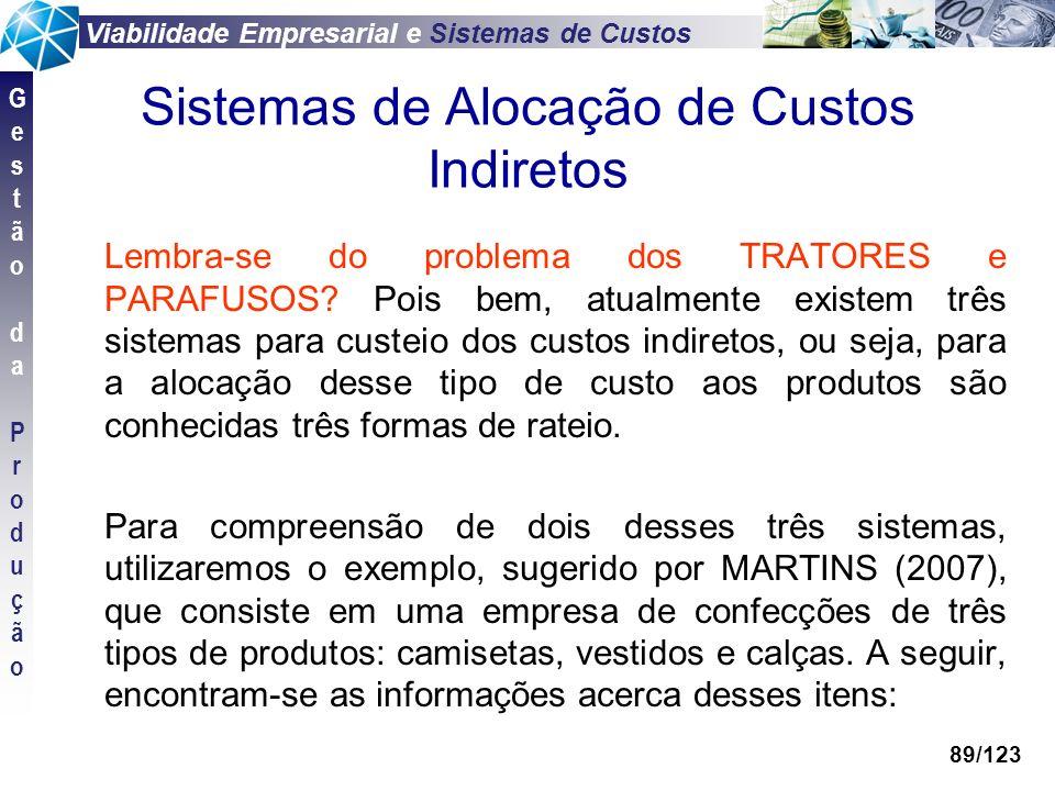 Viabilidade Empresarial e Sistemas de Custos GestãodaProduçãoGestãodaProdução 89/123 Sistemas de Alocação de Custos Indiretos Lembra-se do problema do