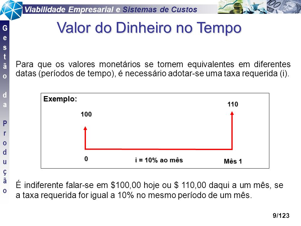 Viabilidade Empresarial e Sistemas de Custos GestãodaProduçãoGestãodaProdução 9/123 Para que os valores monetários se tornem equivalentes em diferente