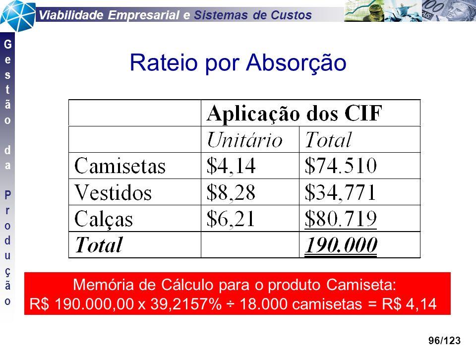 Viabilidade Empresarial e Sistemas de Custos GestãodaProduçãoGestãodaProdução 96/123 Rateio por Absorção Memória de Cálculo para o produto Camiseta: R
