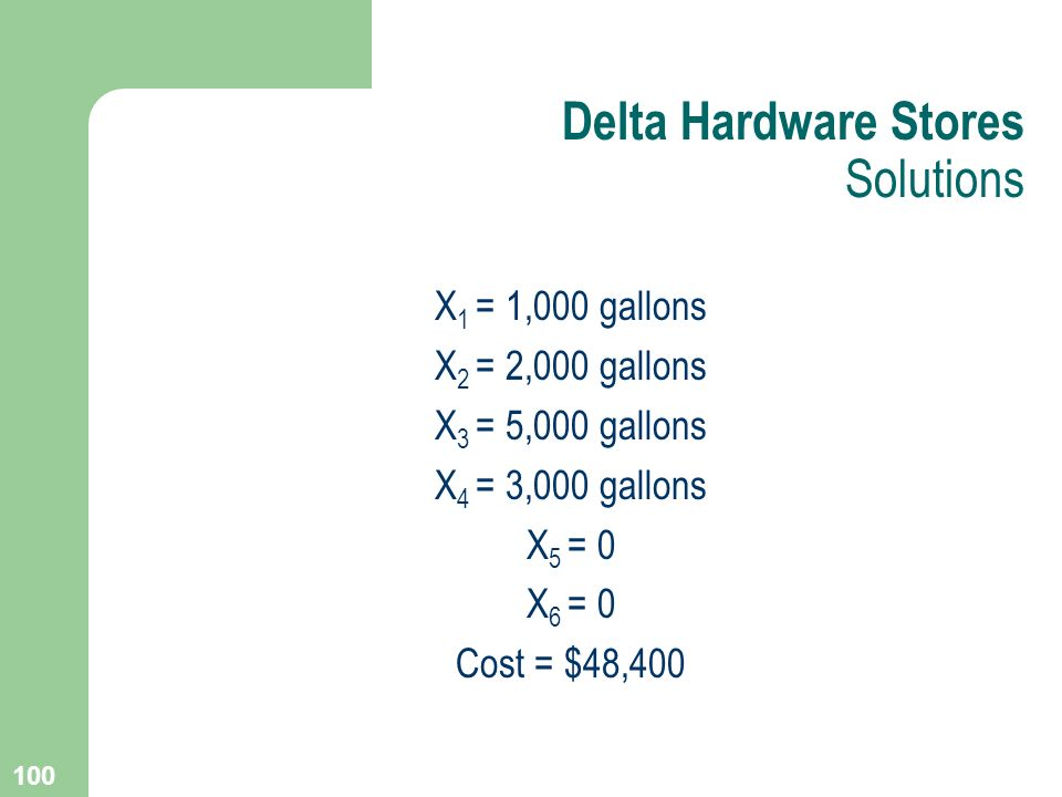 100 X 1 = 1,000 gallons X 2 = 2,000 gallons X 3 = 5,000 gallons X 4 = 3,000 gallons X 5 = 0 X 6 = 0 Cost = $48,400 Delta Hardware Stores Solutions