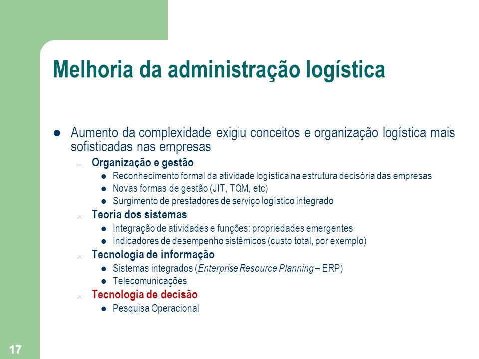 17 Melhoria da administração logística Aumento da complexidade exigiu conceitos e organização logística mais sofisticadas nas empresas – Organização e