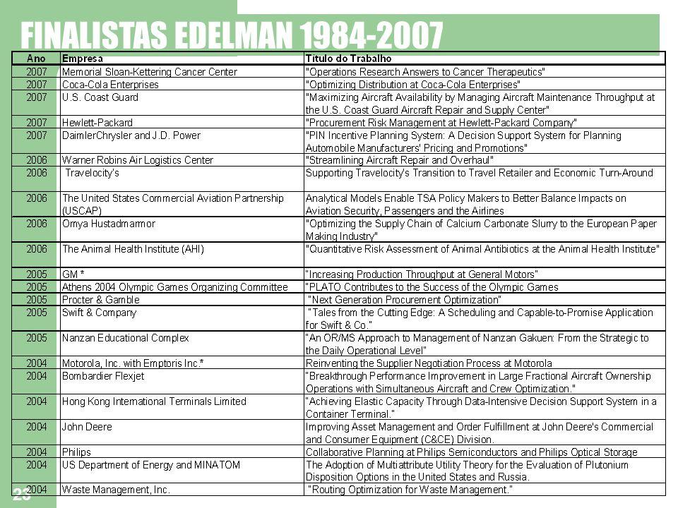 23 FINALISTAS EDELMAN 1984-2007