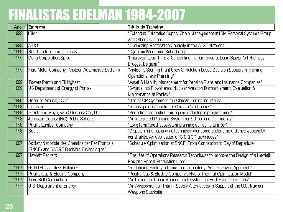 25 FINALISTAS EDELMAN 1984-2007