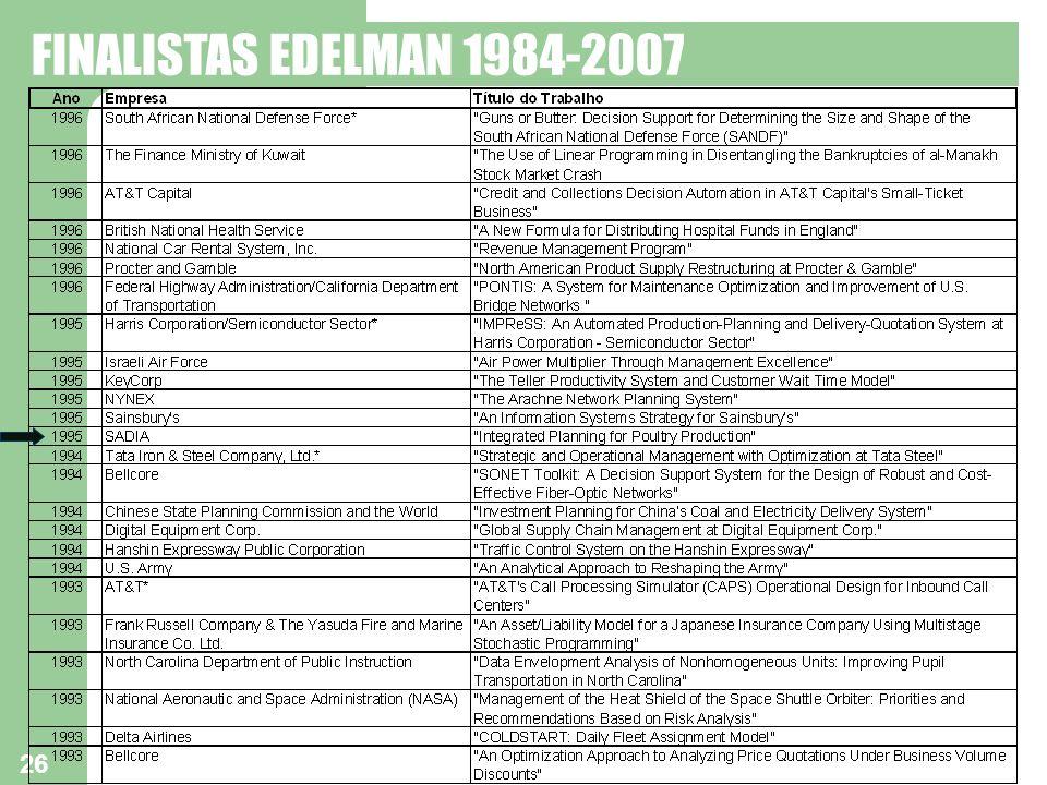 26 FINALISTAS EDELMAN 1984-2007