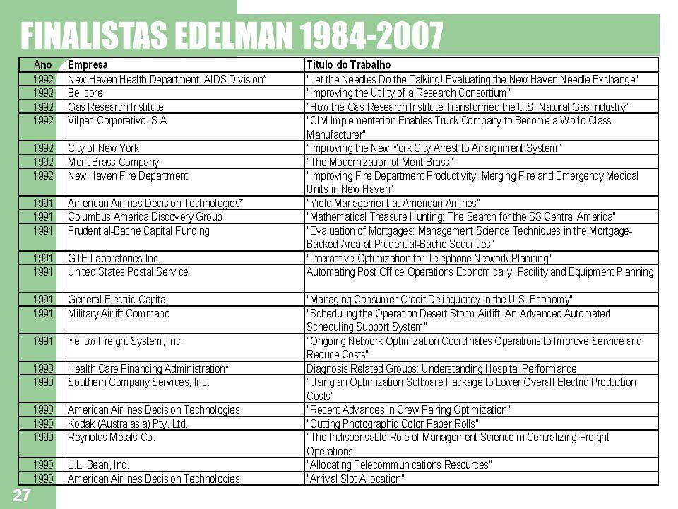 27 FINALISTAS EDELMAN 1984-2007