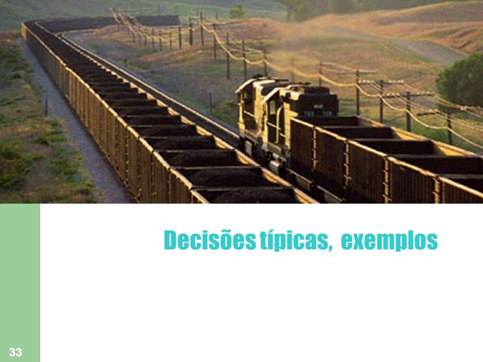 33 Decisões típicas, exemplos
